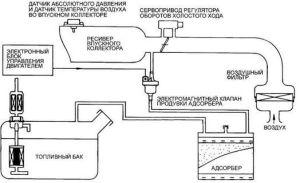 На фото - схема работы адсорбера, avtika.ru