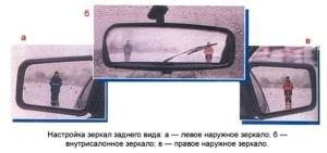 Фото правильной регулировки боковых зеркал автомобиля, gm-city.ru