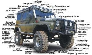 Фото деталей внедорожного тюнинга, jeepstroy.ru