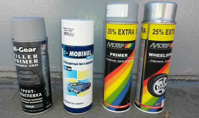Специальная автомобильная краска и грунт