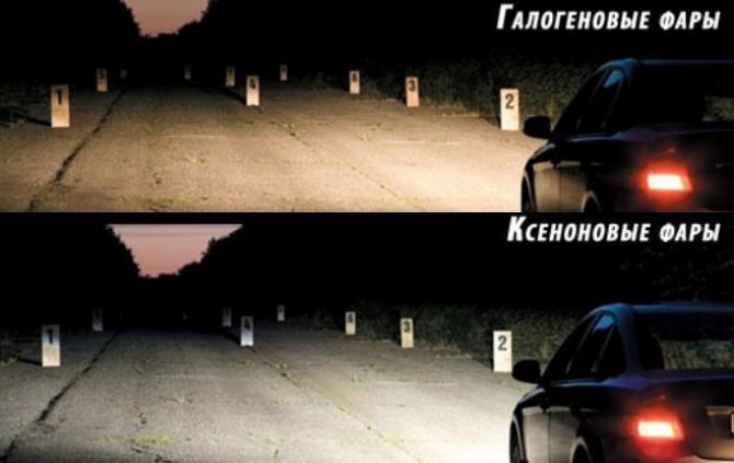 Сравнение галогенных и ксеноновых фар
