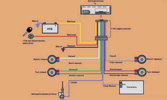 Схема подключения усиливающего устройства