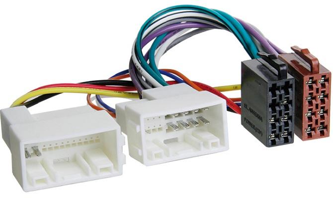 Проводники и разъемы в автомобиле для подключения аудиосистемы